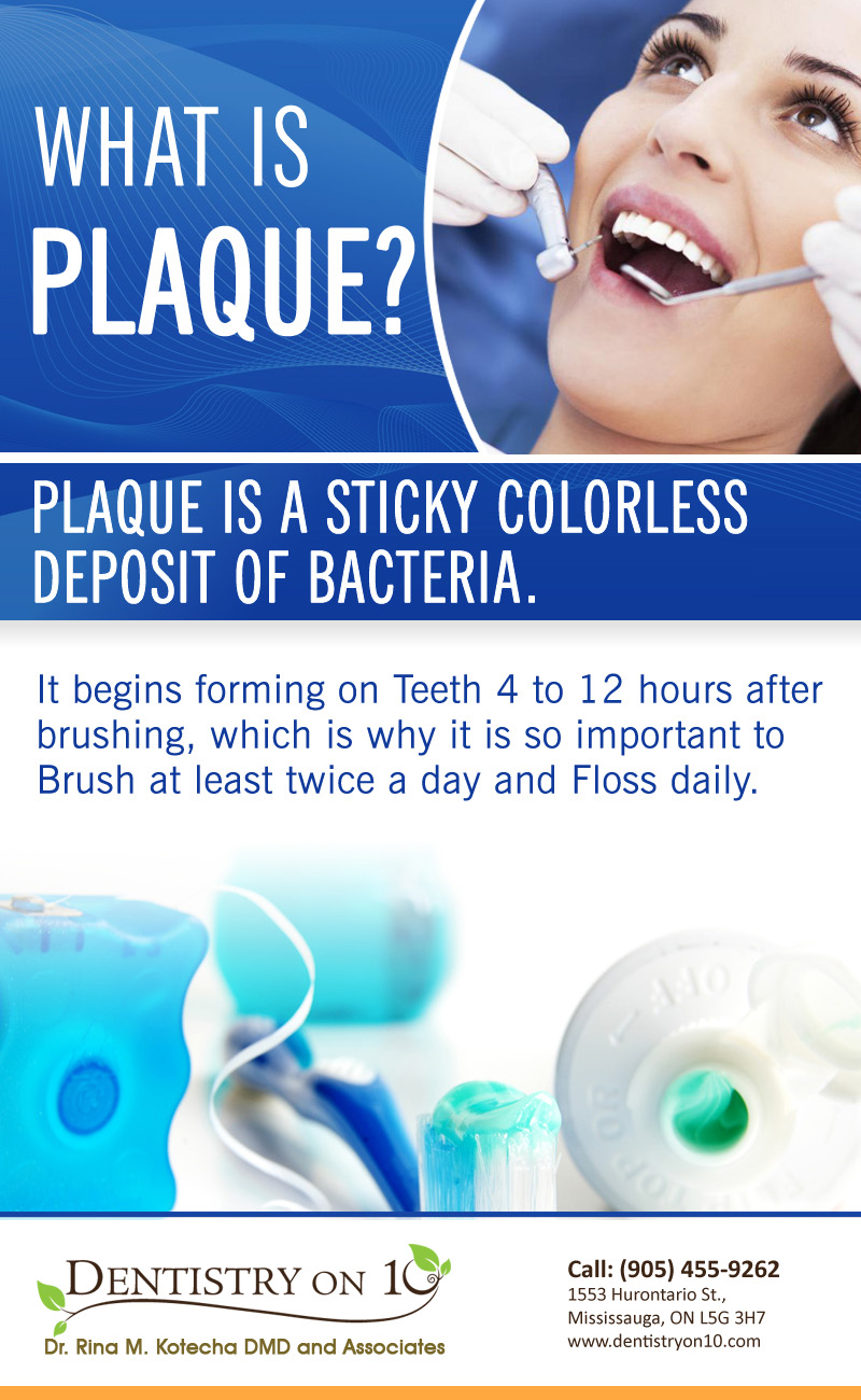What is Plaque?